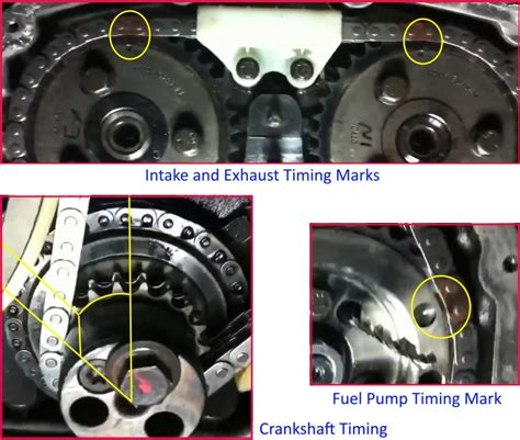 P0149 – Fuel timing error – TroubleCodes
