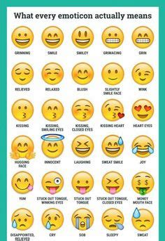 texting abbreviations and symbols meanings | Guide to MSN